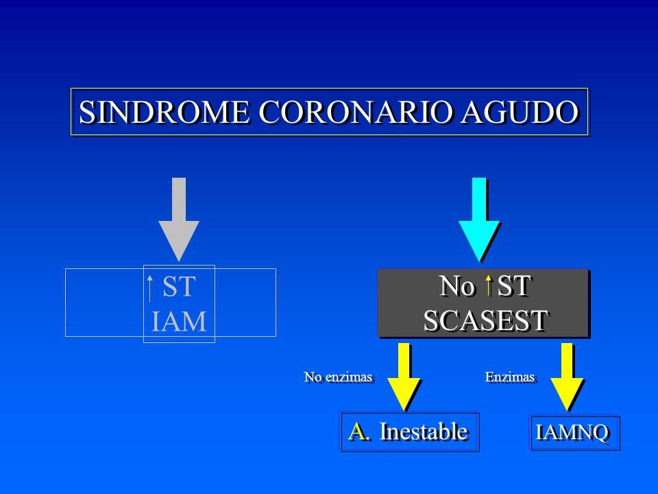 SINDROME CORONARIO AGUDO A. Inestable IAMNQ No ST SCASEST No ST SCASEST No enzimas Enzimas ST IAM