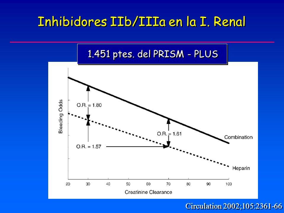 Inhibidores IIb/IIIa en la I. Renal Circulation 2002;105:2361-66 1.451 ptes. del PRISM - PLUS