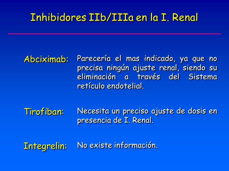 Inhibidores IIb/IIIa en la I.