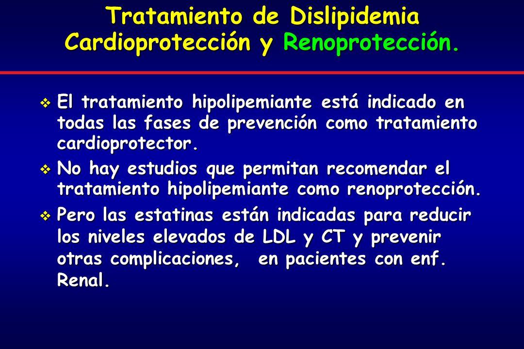 Tratamiento de Dislipidemia Cardioprotección y Renoprotección.