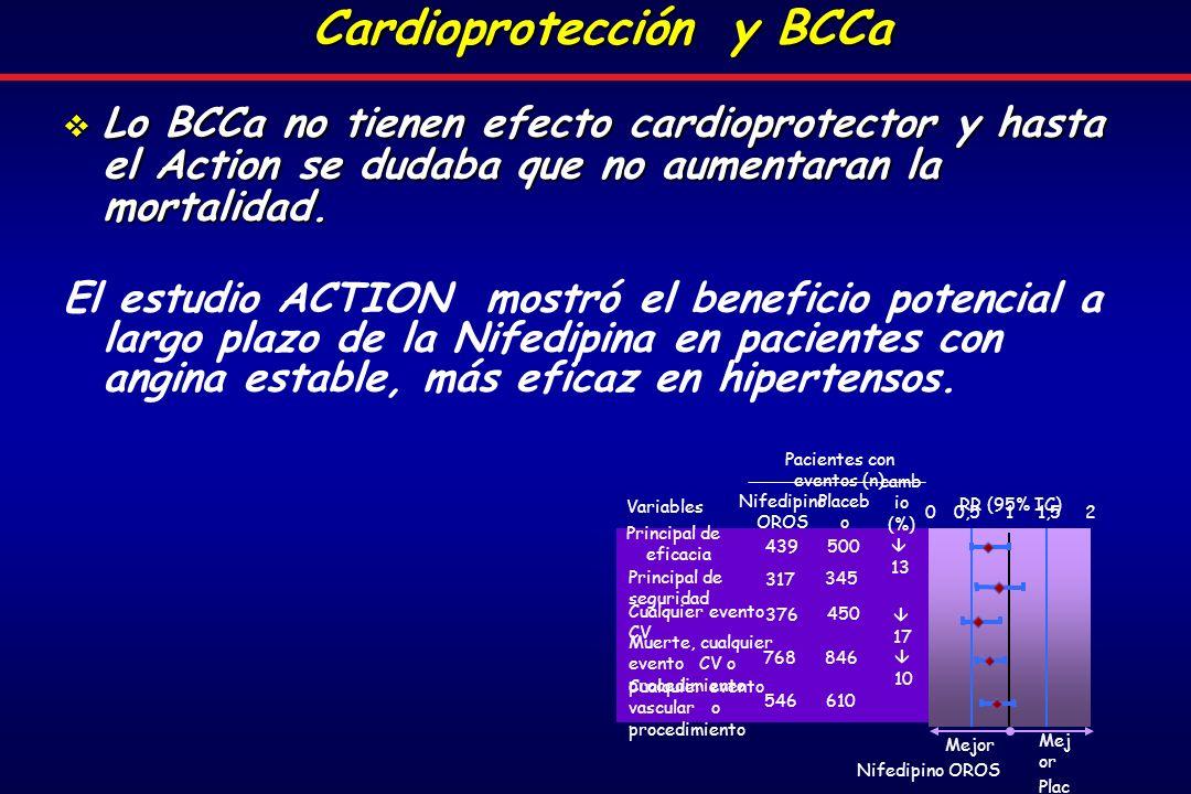 Lo BCCa no tienen efecto cardioprotector y hasta el Action se dudaba que no aumentaran la mortalidad.
