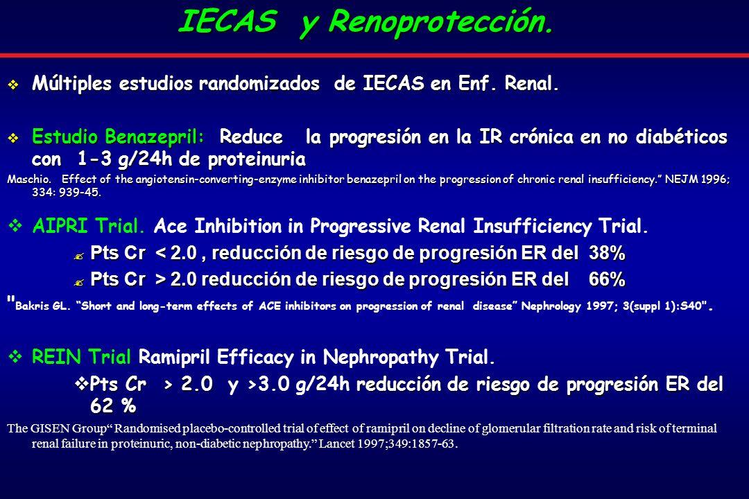 IECAS y Renoprotección.Múltiples estudios randomizados de IECAS en Enf.