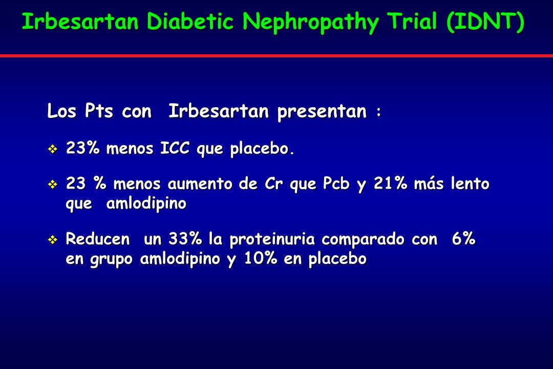Los Pts con Irbesartan presentan : 23% menos ICC que placebo.