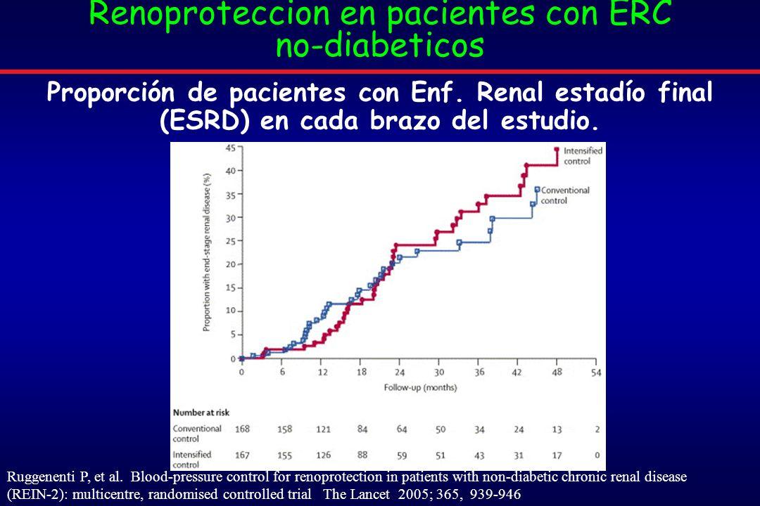 Proporción de pacientes con Enf.Renal estadío final (ESRD) en cada brazo del estudio.