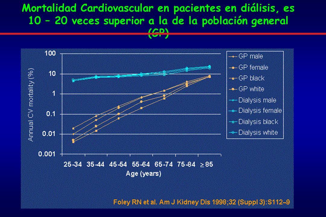 Mortalidad Cardiovascular en pacientes en diálisis, es 10 – 20 veces superior a la de la población general (GP)