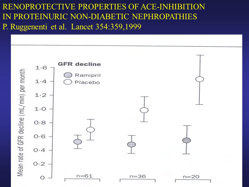 RENOPROTECTIVE PROPERTIES OF ACE-INHIBITION IN PROTEINURIC NON-DIABETIC NEPHROPATHIES P. Ruggenenti et al. Lancet 354:359,1999