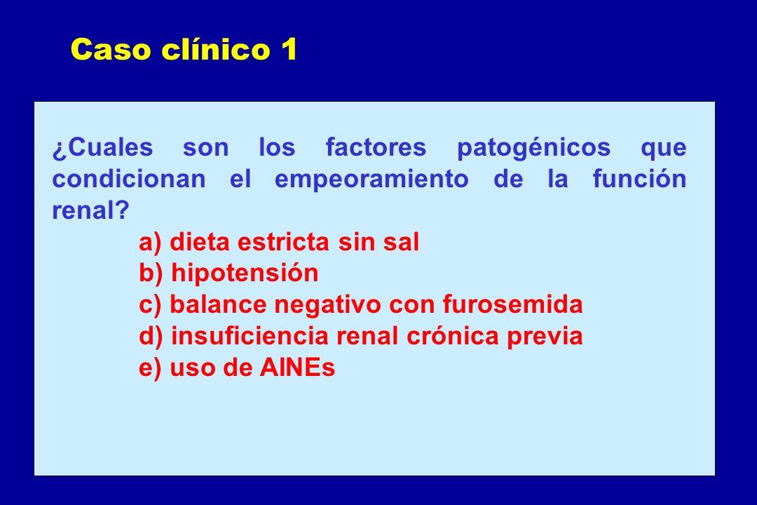 Caso clínico 1 ¿Cuales son los factores patogénicos que condicionan el empeoramiento de la función renal? a) dieta estricta sin sal b) hipotensión c)