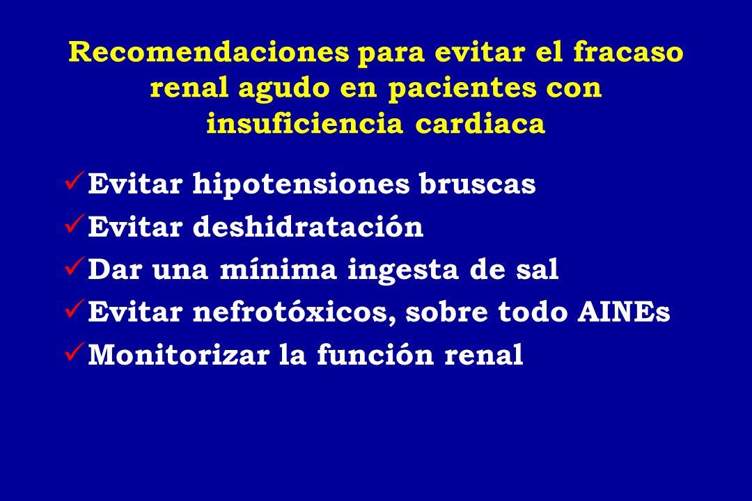 Recomendaciones para evitar el fracaso renal agudo en pacientes con insuficiencia cardiaca Evitar hipotensiones bruscas Evitar deshidratación Dar una