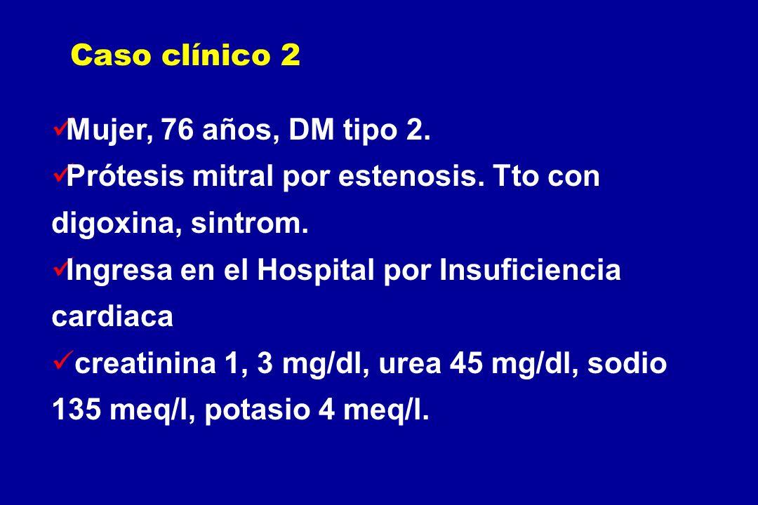 Mujer, 76 años, DM tipo 2. Prótesis mitral por estenosis. Tto con digoxina, sintrom. Ingresa en el Hospital por Insuficiencia cardiaca creatinina 1, 3