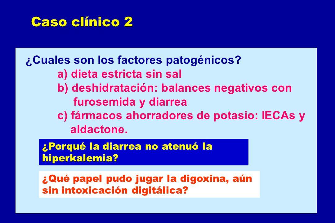 Caso clínico 2 ¿Cuales son los factores patogénicos? a) dieta estricta sin sal b) deshidratación: balances negativos con furosemida y diarrea c) fárma