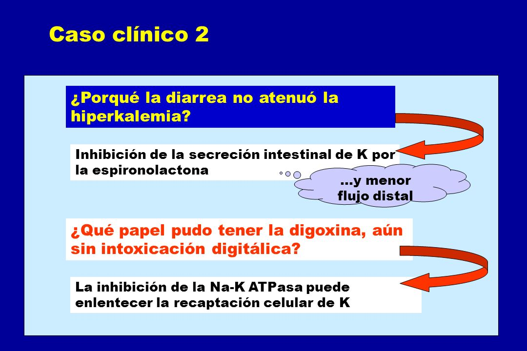 Caso clínico 2 ¿Porqué la diarrea no atenuó la hiperkalemia? ¿Qué papel pudo tener la digoxina, aún sin intoxicación digitálica? La inhibición de la N