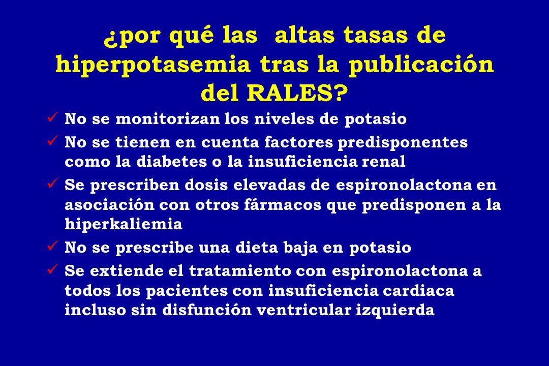 ¿por qué las altas tasas de hiperpotasemia tras la publicación del RALES? No se monitorizan los niveles de potasio No se tienen en cuenta factores pre