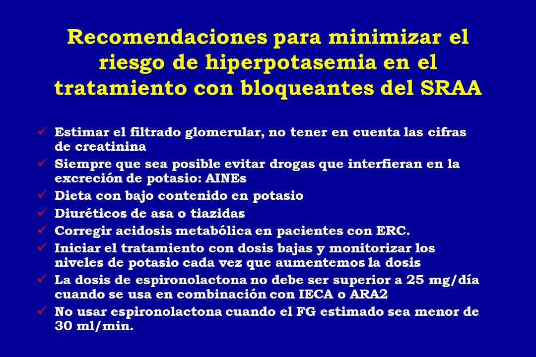 Recomendaciones para minimizar el riesgo de hiperpotasemia en el tratamiento con bloqueantes del SRAA Estimar el filtrado glomerular, no tener en cuen