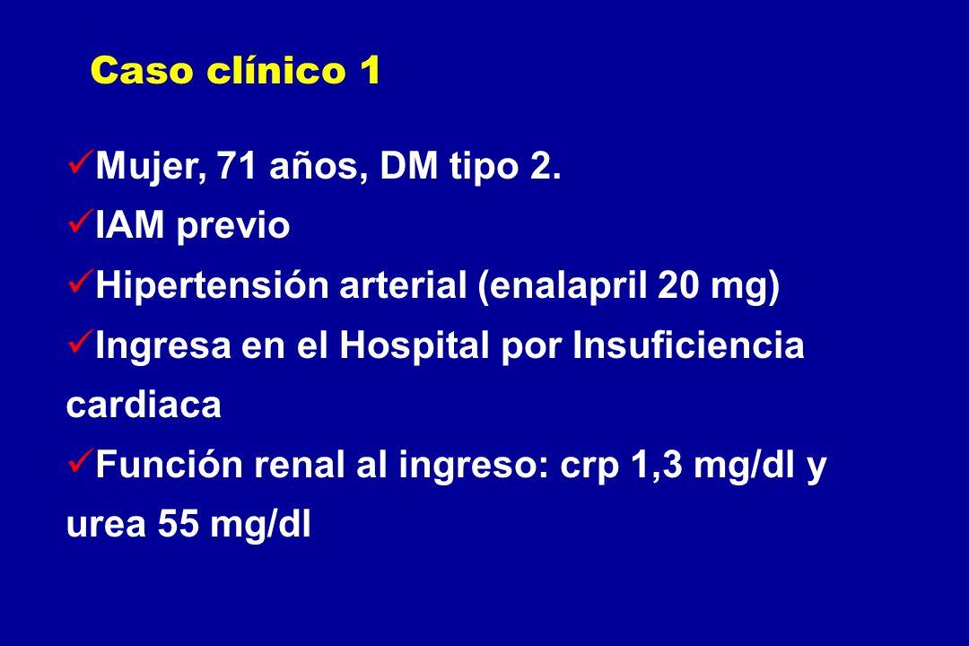 Mujer, 71 años, DM tipo 2. IAM previo Hipertensión arterial (enalapril 20 mg) Ingresa en el Hospital por Insuficiencia cardiaca Función renal al ingre