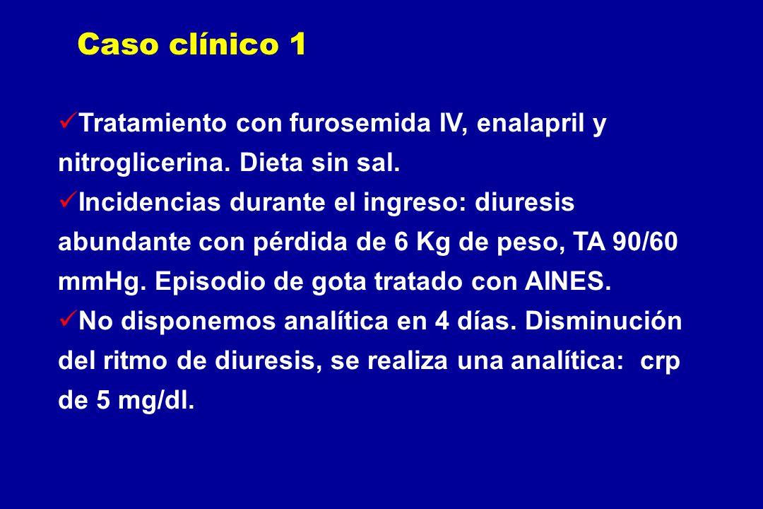 Causas de IRA tras el tratamiento con IECAs/ARAII Presión arterial insuficiente para mantener la perfusión renal: gasto cardiaco bajo resistencias vasculares bajas Depleción de volumen: diuréticos, diarreas, vómitos Enfermedad vasculo-renal: estenosis de arteria renal bilateral, unilateral en riñón único, estrechamiento de arteriola aferente: hipertensión, CsA, ateroesclerosis difusa AINEs, CsA