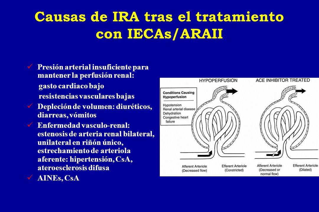 Causas de IRA tras el tratamiento con IECAs/ARAII Presión arterial insuficiente para mantener la perfusión renal: gasto cardiaco bajo resistencias vas