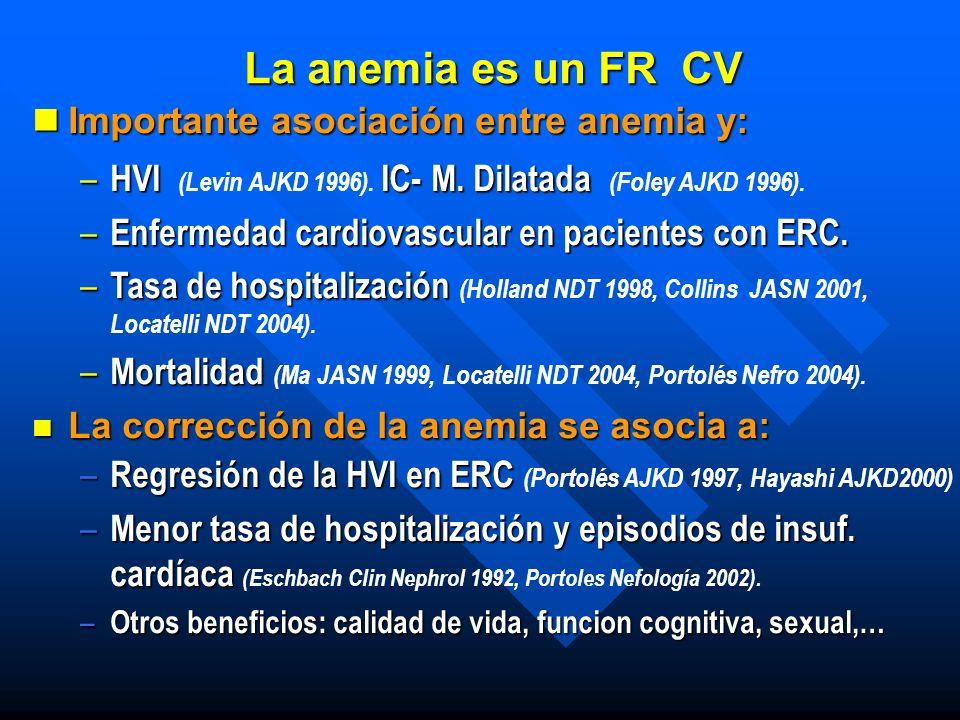 nImportante asociación entre anemia y: – HVI IC- M. Dilatada – HVI (Levin AJKD 1996). IC- M. Dilatada (Foley AJKD 1996). – Enfermedad cardiovascular e