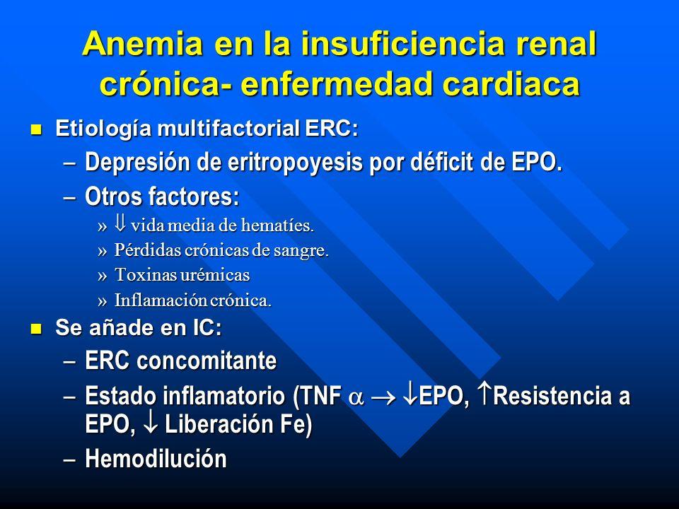 Anemia en la insuficiencia renal crónica- enfermedad cardiaca n Etiología multifactorial ERC: – Depresión de eritropoyesis por déficit de EPO. – Otros