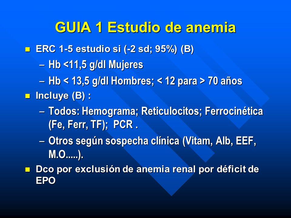 GUIA 1 Estudio de anemia n ERC 1-5 estudio si (-2 sd; 95%) (B) – Hb <11,5 g/dl Mujeres – Hb 70 años n Incluye (B) : – Todos: Hemograma; Reticulocitos;