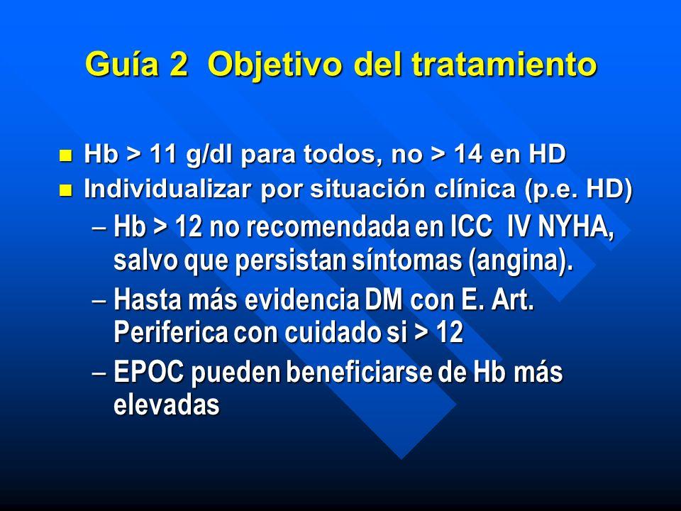 Guía 2 Objetivo del tratamiento n Hb > 11 g/dl para todos, no > 14 en HD n Individualizar por situación clínica (p.e. HD) – Hb > 12 no recomendada en