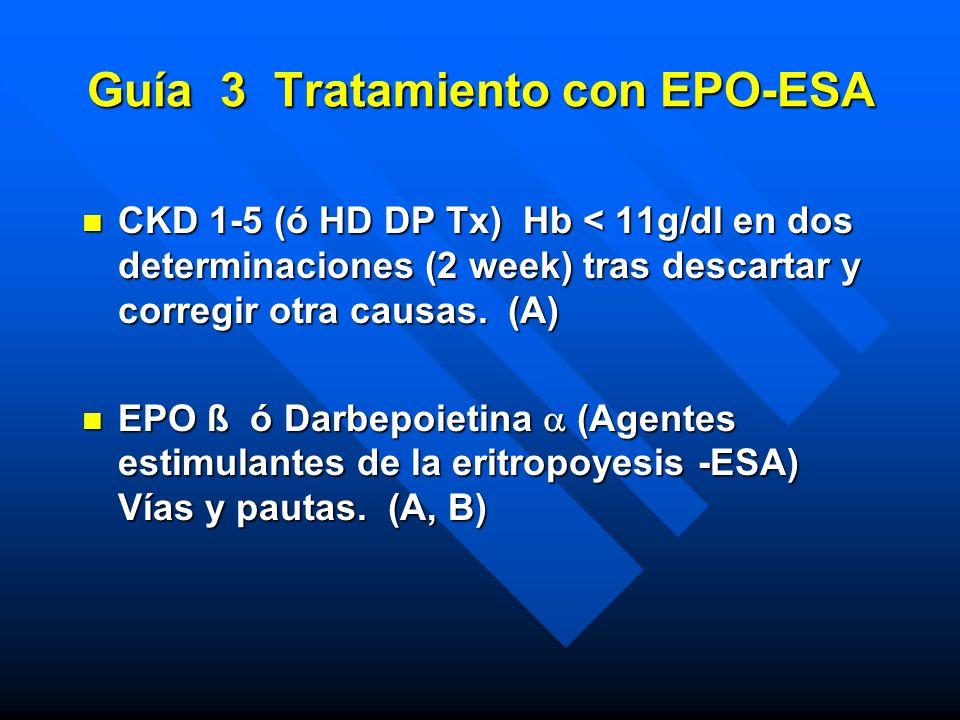 Guía 3 Tratamiento con EPO-ESA n CKD 1-5 (ó HD DP Tx) Hb < 11g/dl en dos determinaciones (2 week) tras descartar y corregir otra causas. (A) n EPO ß ó