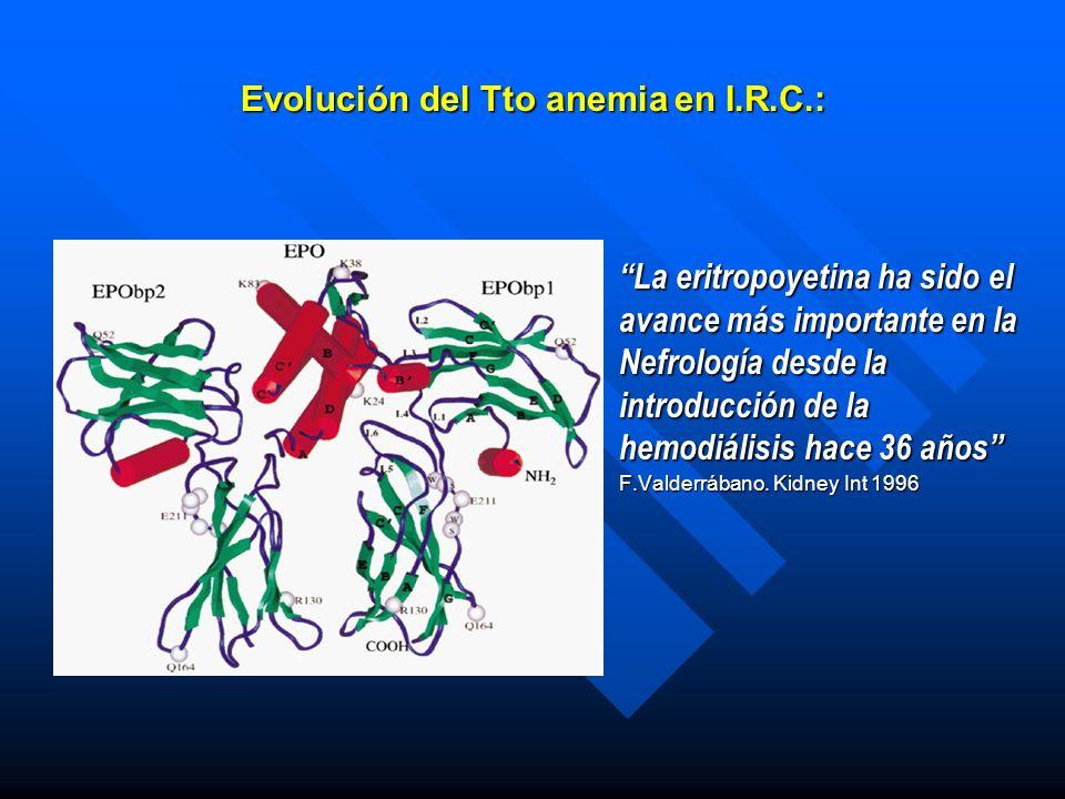Evolución del Tto anemia en I.R.C.: La eritropoyetina ha sido el avance más importante en la Nefrología desde la introducción de la hemodiálisis hace