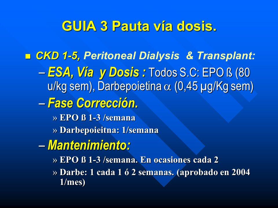 GUIA 3 Pauta vía dosis. n CKD 1-5, n CKD 1-5, Peritoneal Dialysis & Transplant: – ESA, Vía y Dosis : Todos S.C: EPO ß (80 u/kg sem), Darbepoietina (0,