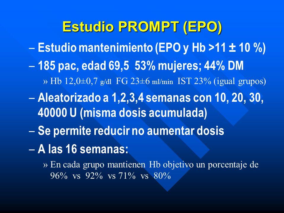 Estudio PROMPT (EPO) – – Estudio mantenimiento (EPO y Hb >11 ± 10 %) – – 185 pac, edad 69,5 53% mujeres; 44% DM » »Hb 12,0±0,7 g/dl FG 23±6 ml/min IST