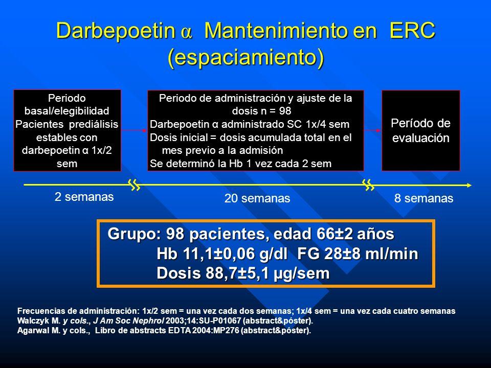 Darbepoetin α Mantenimiento en ERC (espaciamiento) Período de evaluación 20 semanas 2 semanas Periodo basal/elegibilidad Pacientes prediálisis estable