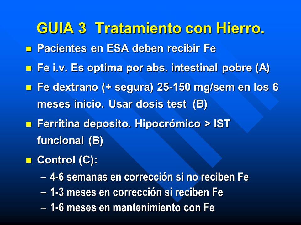 GUIA 3 Tratamiento con Hierro. n Pacientes en ESA deben recibir Fe n Fe i.v. Es optima por abs. intestinal pobre (A) n Fe dextrano (+ segura) 25-150 m