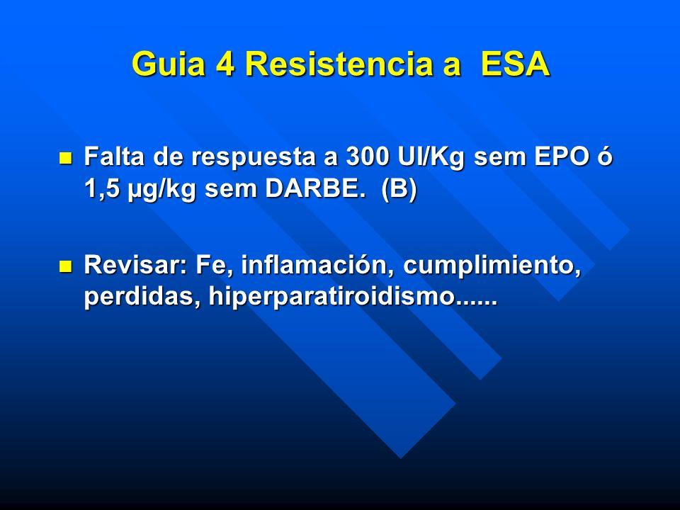 Guia 4 Resistencia a ESA n Falta de respuesta a 300 UI/Kg sem EPO ó 1,5 µg/kg sem DARBE. (B) n Revisar: Fe, inflamación, cumplimiento, perdidas, hiper