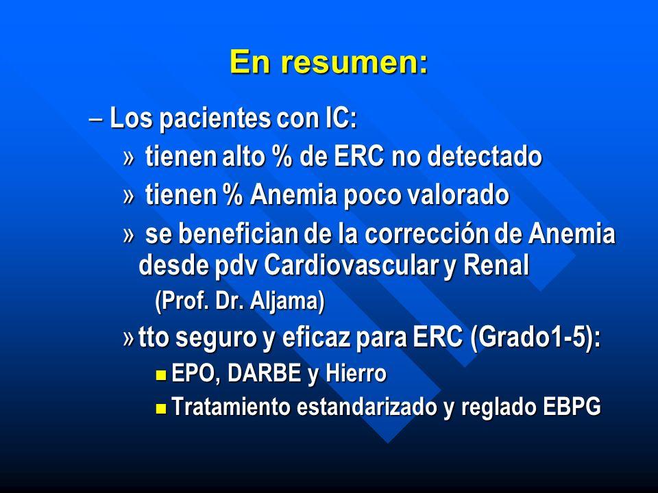 En resumen: – Los pacientes con IC: » tienen alto % de ERC no detectado » tienen % Anemia poco valorado » se benefician de la corrección de Anemia des