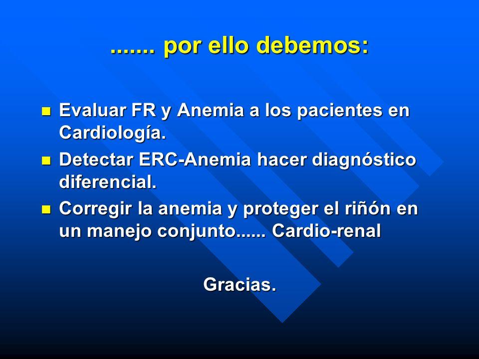 ....... por ello debemos: n Evaluar FR y Anemia a los pacientes en Cardiología. n Detectar ERC-Anemia hacer diagnóstico diferencial. n Corregir la ane