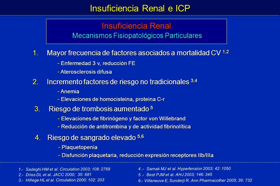 Insuficiencia Renal e ICP Insuficiencia Renal Mecanismos Fisiopatológicos Particulares Mecanismos Fisiopatológicos Particulares 1. Mayor frecuencia de