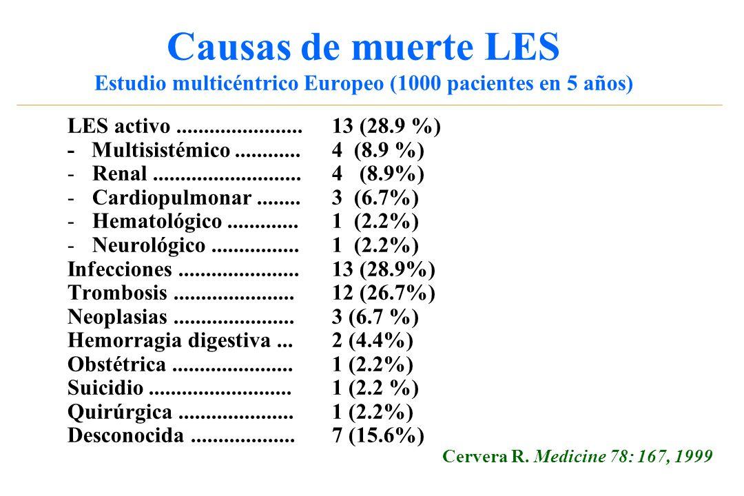 Causas de muerte LES Estudio multicéntrico Europeo (1000 pacientes en 5 años) LES activo.......................13 (28.9 %) - Multisistémico...........