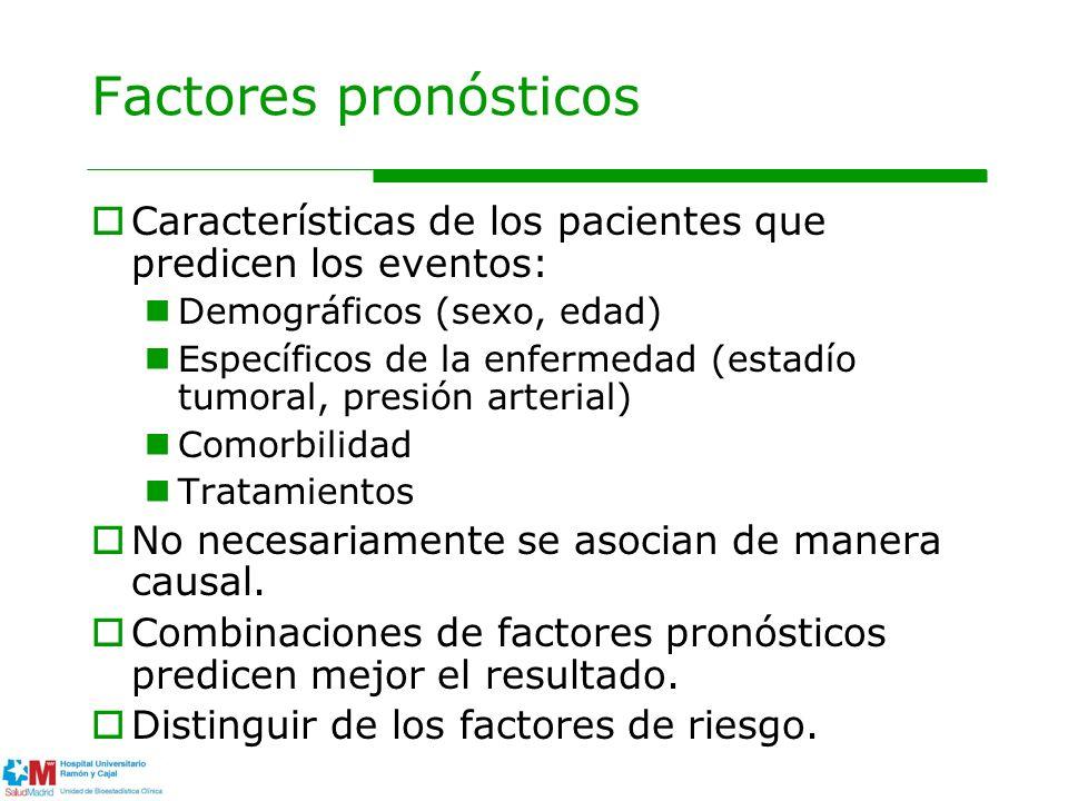Factores pronósticos Características de los pacientes que predicen los eventos: Demográficos (sexo, edad) Específicos de la enfermedad (estadío tumoral, presión arterial) Comorbilidad Tratamientos No necesariamente se asocian de manera causal.