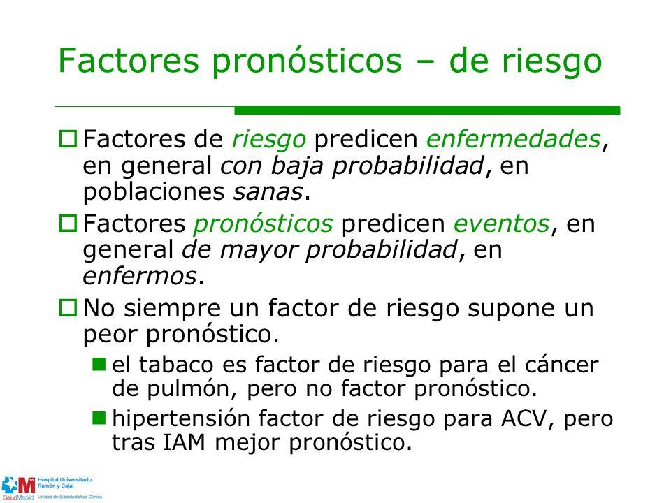 Factores pronósticos – de riesgo Factores de riesgo predicen enfermedades, en general con baja probabilidad, en poblaciones sanas. Factores pronóstico