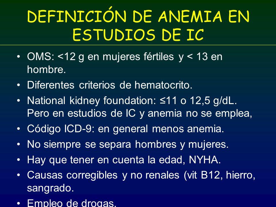 DEFINICIÓN DE ANEMIA EN ESTUDIOS DE IC OMS: <12 g en mujeres fértiles y < 13 en hombre. Diferentes criterios de hematocrito. National kidney foundatio