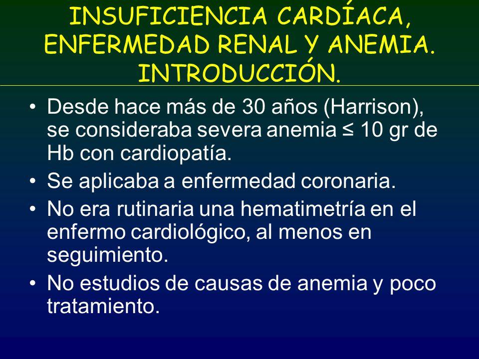 INSUFICIENCIA CARDÍACA, ENFERMEDAD RENAL Y ANEMIA. INTRODUCCIÓN. Desde hace más de 30 años (Harrison), se consideraba severa anemia 10 gr de Hb con ca