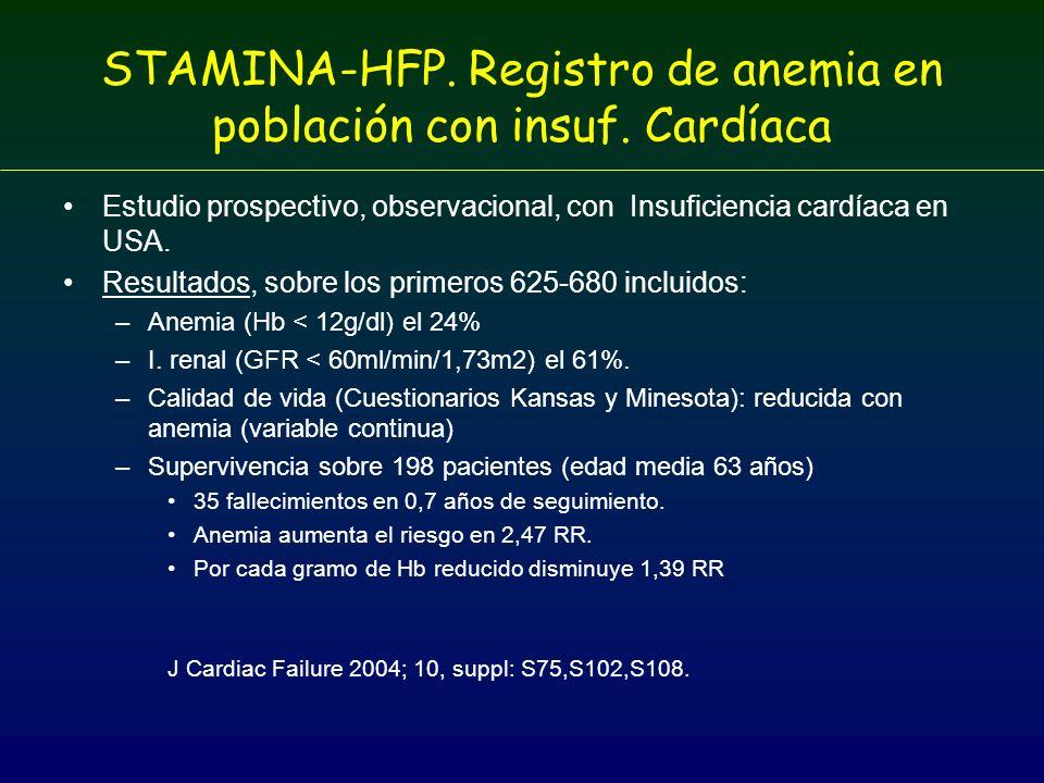 STAMINA-HFP. Registro de anemia en población con insuf. Cardíaca Estudio prospectivo, observacional, con Insuficiencia cardíaca en USA. Resultados, so