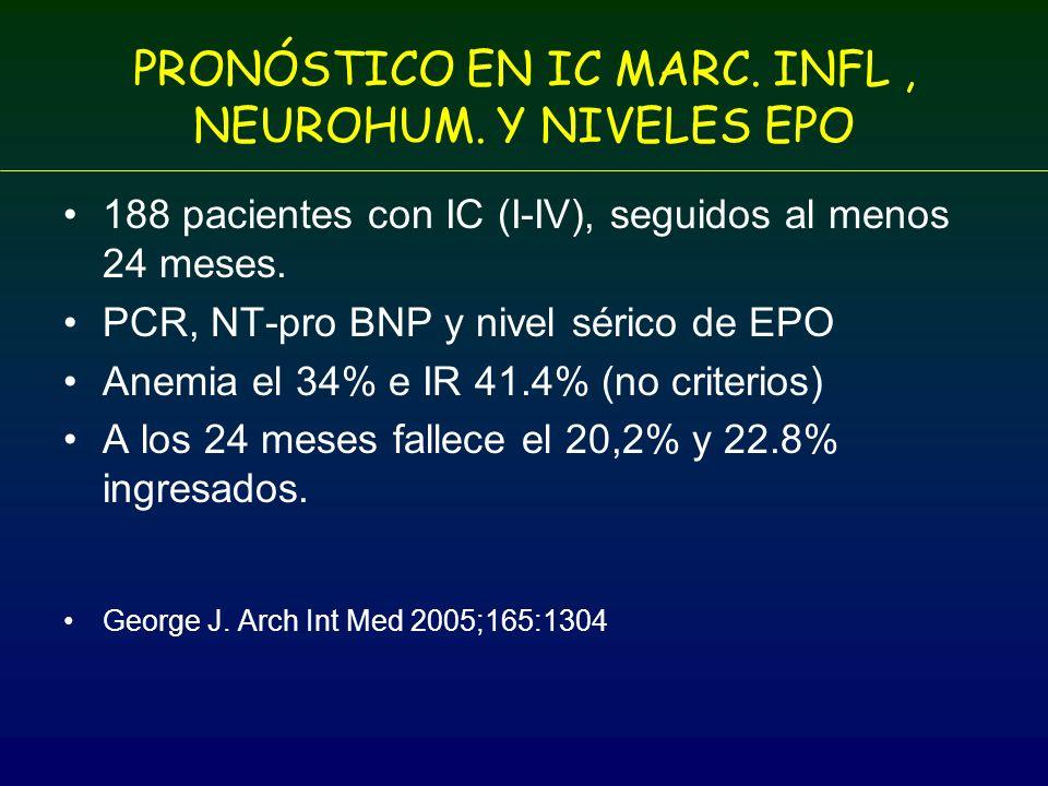PRONÓSTICO EN IC MARC. INFL, NEUROHUM. Y NIVELES EPO 188 pacientes con IC (I-IV), seguidos al menos 24 meses. PCR, NT-pro BNP y nivel sérico de EPO An
