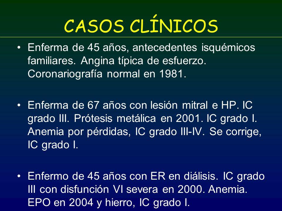 CASOS CLÍNICOS Enferma de 45 años, antecedentes isquémicos familiares. Angina típica de esfuerzo. Coronariografía normal en 1981. Enferma de 67 años c