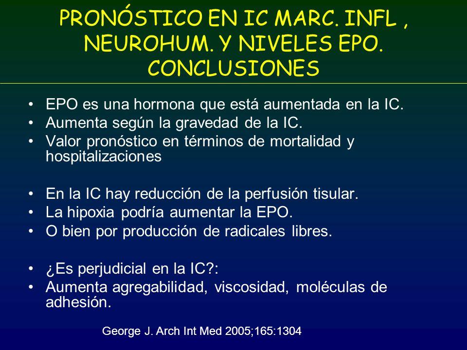 PRONÓSTICO EN IC MARC. INFL, NEUROHUM. Y NIVELES EPO. CONCLUSIONES EPO es una hormona que está aumentada en la IC. Aumenta según la gravedad de la IC.