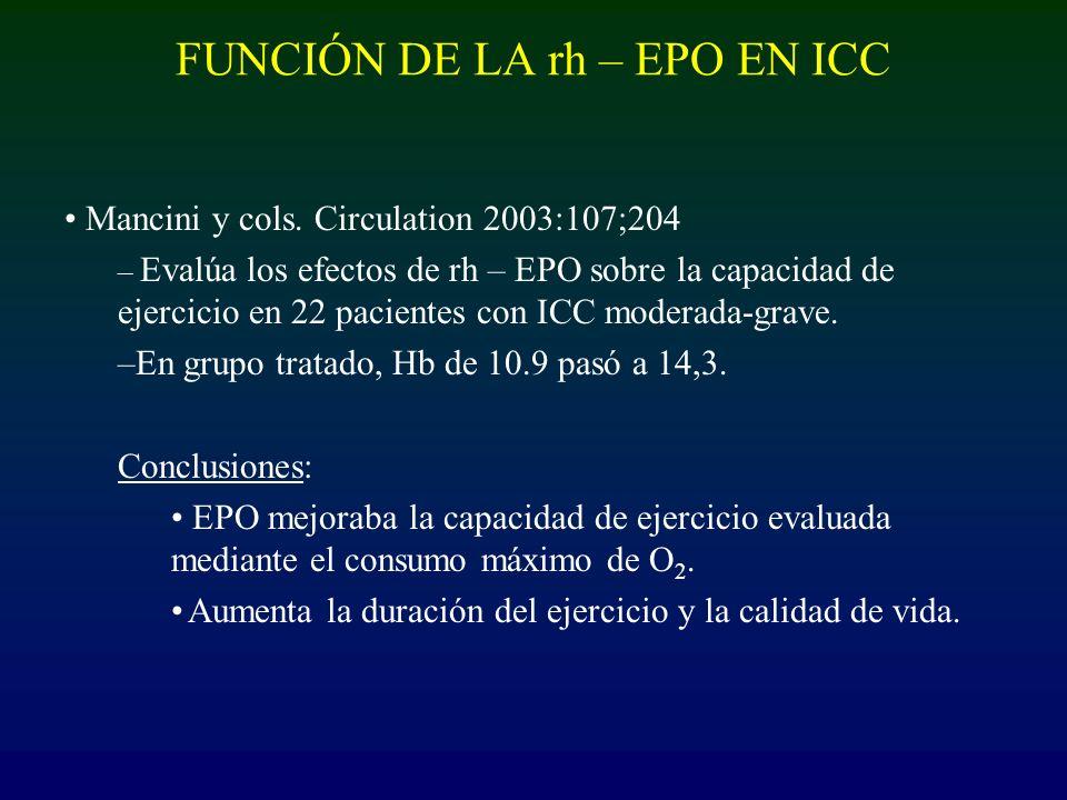 FUNCIÓN DE LA rh – EPO EN ICC Mancini y cols. Circulation 2003:107;204 – Evalúa los efectos de rh – EPO sobre la capacidad de ejercicio en 22 paciente