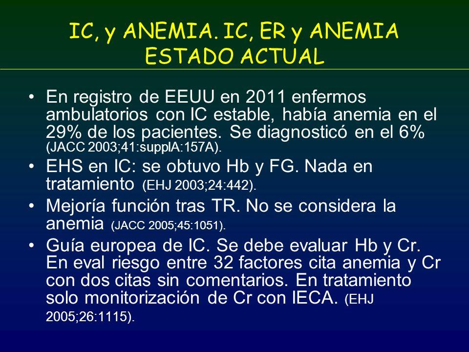 IC, y ANEMIA. IC, ER y ANEMIA ESTADO ACTUAL En registro de EEUU en 2011 enfermos ambulatorios con IC estable, había anemia en el 29% de los pacientes.