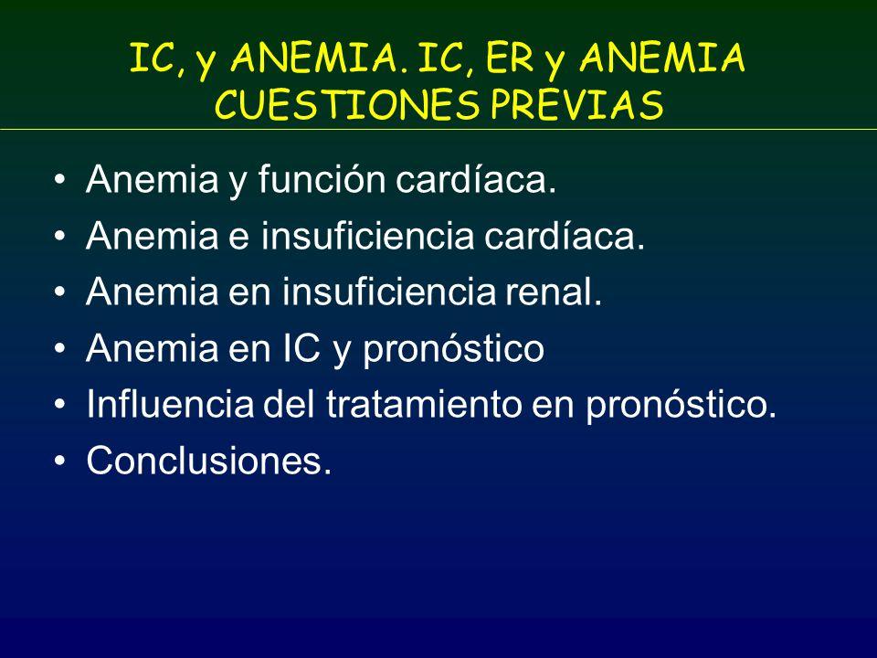IC, y ANEMIA. IC, ER y ANEMIA CUESTIONES PREVIAS Anemia y función cardíaca. Anemia e insuficiencia cardíaca. Anemia en insuficiencia renal. Anemia en