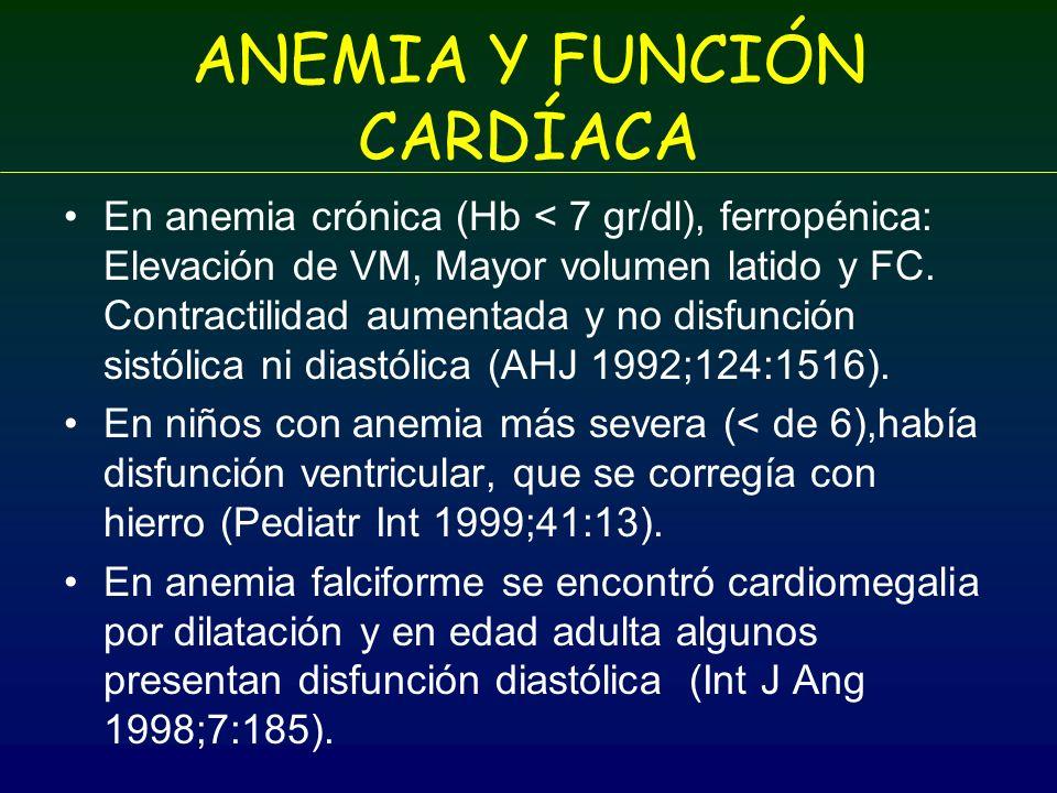 ANEMIA Y FUNCIÓN CARDÍACA En anemia crónica (Hb < 7 gr/dl), ferropénica: Elevación de VM, Mayor volumen latido y FC. Contractilidad aumentada y no dis