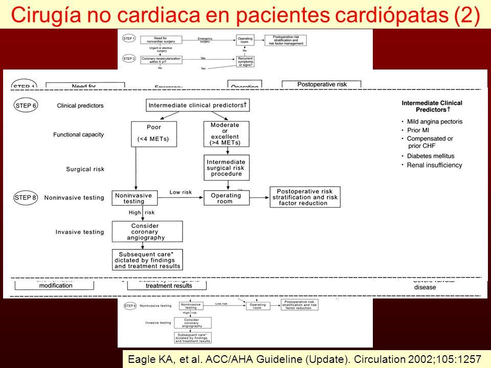 Cirugía no cardiaca en pacientes cardiópatas (2) Eagle KA, et al. ACC/AHA Guideline (Update). Circulation 2002;105:1257