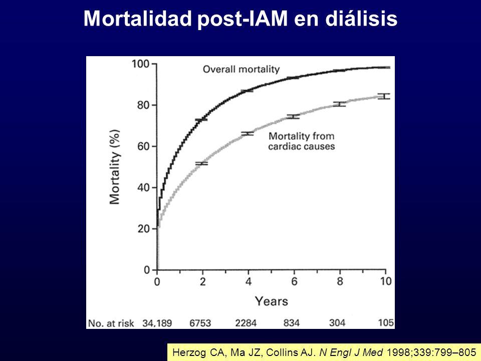 Mortalidad post-IAM en diálisis Herzog CA, Ma JZ, Collins AJ. N Engl J Med 1998;339:799–805