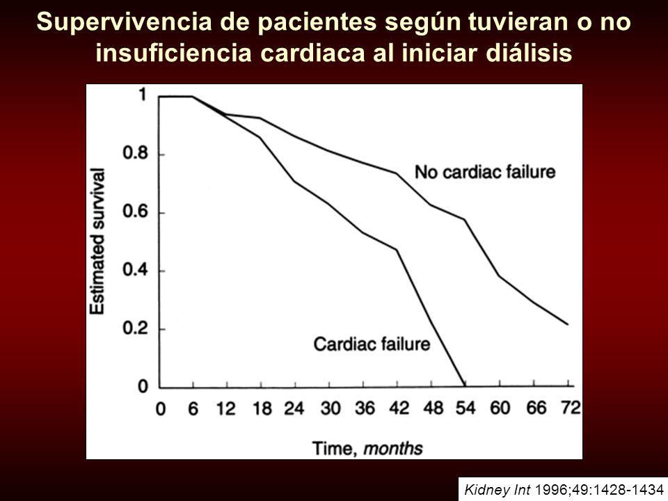Supervivencia de pacientes según tuvieran o no insuficiencia cardiaca al iniciar diálisis Kidney Int 1996;49:1428-1434